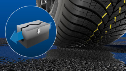Goodyear Vector 4Seasons Gen-3 All season tyre Aqua Control Technology